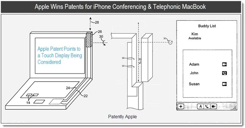 1b - cover - Apple wins patents for iPhone conferencing & telephonic MacBook - Feb 2011