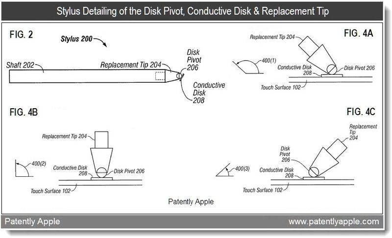 3 - Apple Patent - Stylus Detailing, disk pivot, conductive disk and replacement tip, 2011