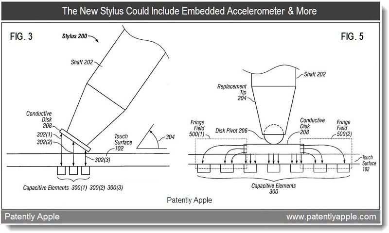 4 - Apple Stylus patent - stylus could include embedded accelerometer - 2011
