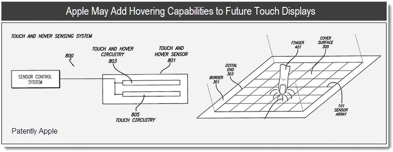 1 - cover - Apple patent - touch and hover capable multi-touch displays - 2011