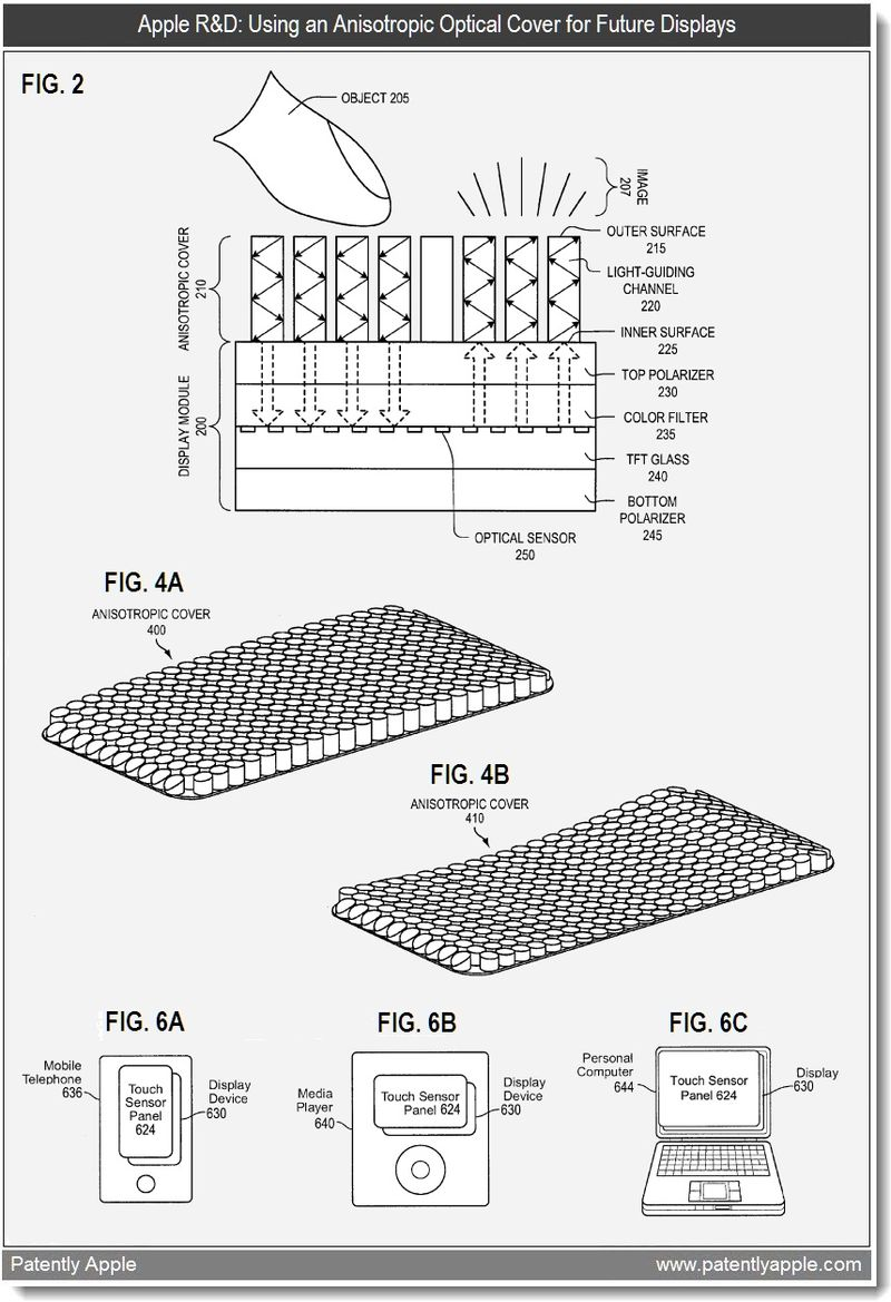 5 - Anisotropic optical cover for future displays being researched - patent, apple, 2011
