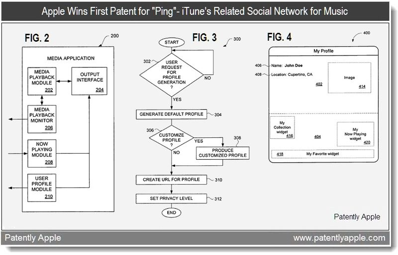 2 - PING granted first patent, Apple, feb 2011