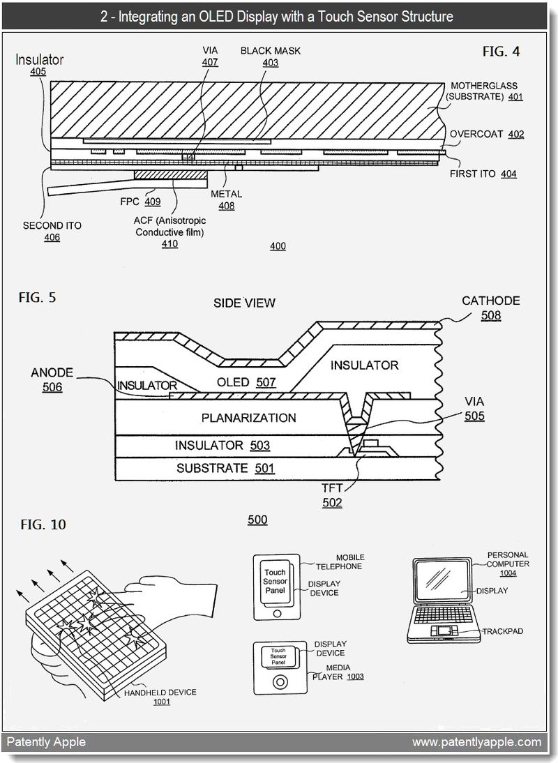 4- OLED PATENT - 305, Apple, 2011