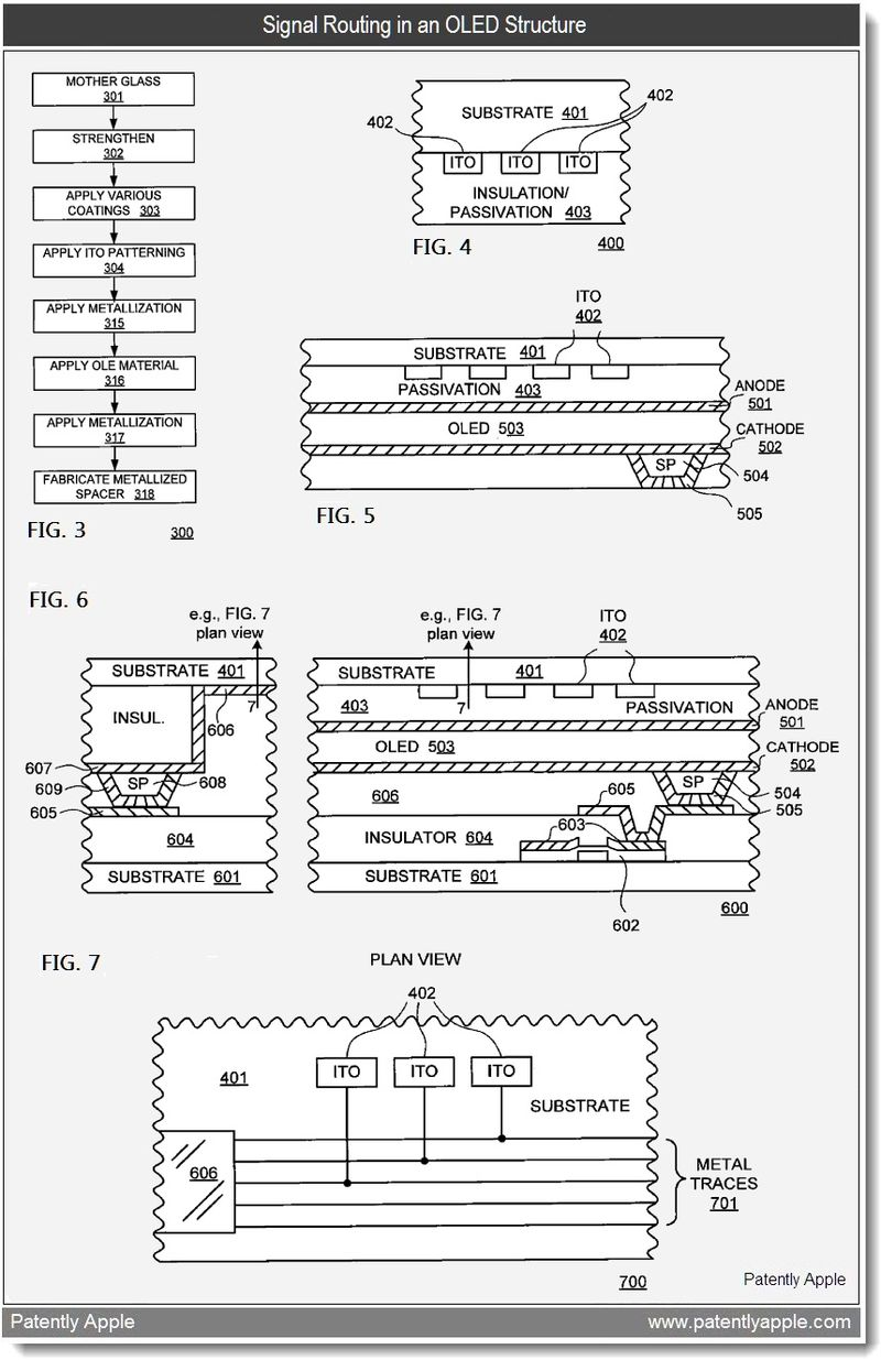 5 - SIGNAL ROUTING IN AN OLED STRUCTURE - APPLE PATENT 187