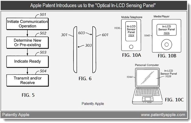 3 - Apple patent - Optical In-LCD Sensing Panel - 2011