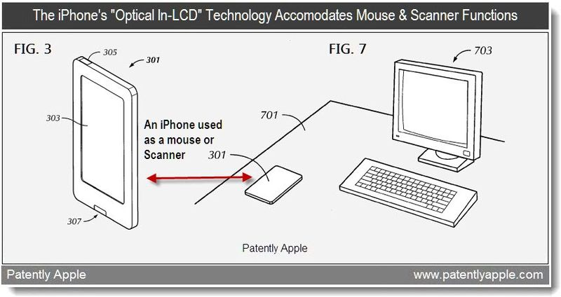 4 - Apple Patent - In-LCD technology accomodates advanced scanning capabilities - 2011