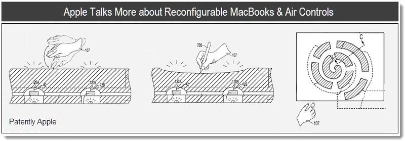 1 - Apple talks more about reconfigurable MacBooks & Air Controls - feb 2011