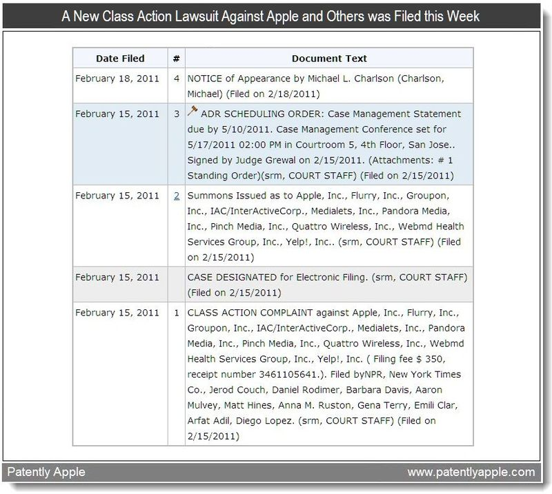 News - Feb 23, 2011 - A new class action lawsuit against apple was filed by the New York Times and others