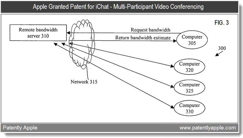 7 - Apple granted iChat patent - mar 2011
