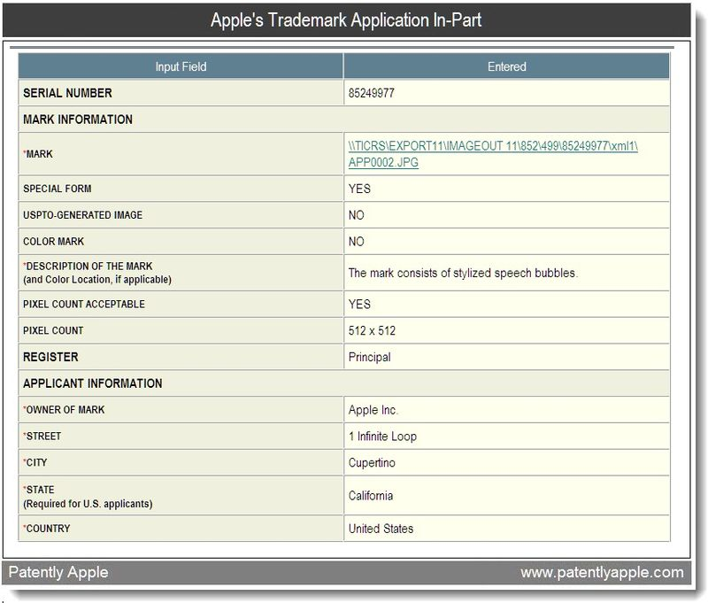 3 - Apple's trademark application in-part for speech bubbles - mar 2, 2011
