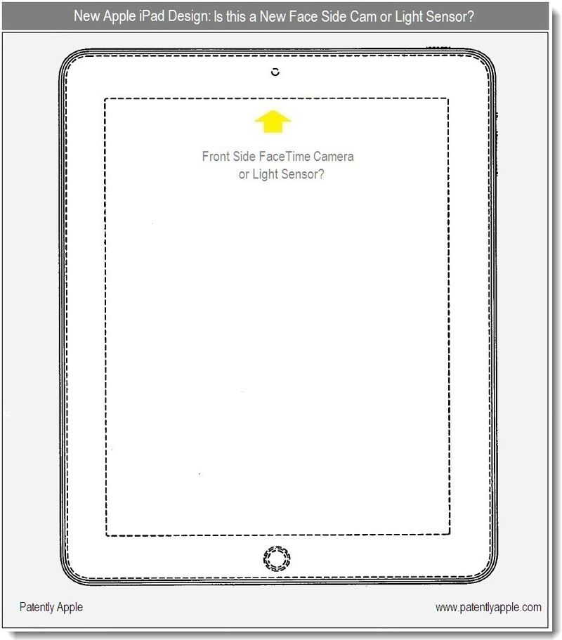 3 - iPad Face Side Cam - Apple, patent in CHINA 1001055 9M003