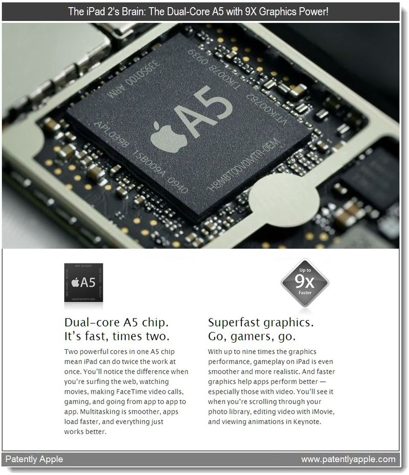 5 - the iPad 2's Brain - the dual core A5 with 9X graphics power - mar 2, 2011