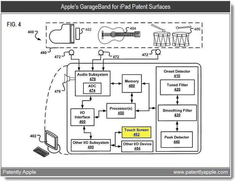 3 - Apple's GarageBand for iPad Patent Surfaces Mar 2011