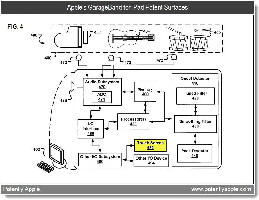 GarageBand poderá também ser lançado para iPhones e iPods touch