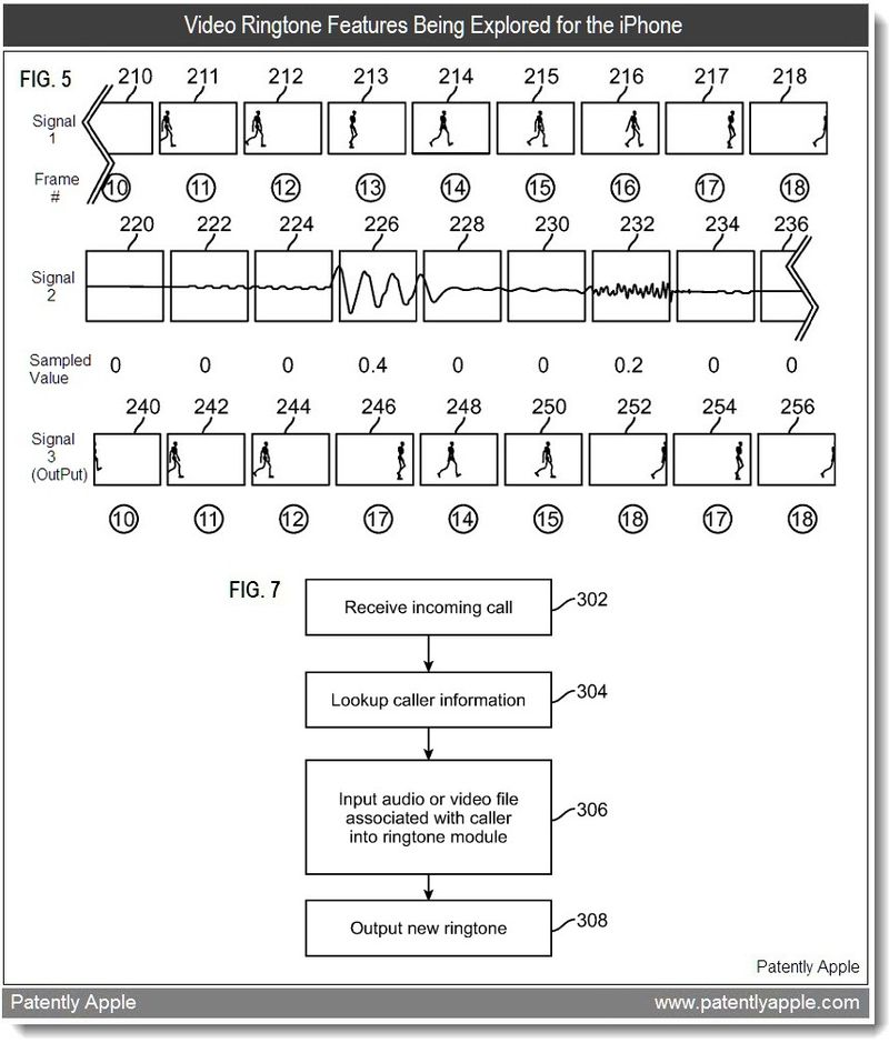 2 - Apple patent - video ringtones being explored for the iPhone - 2011