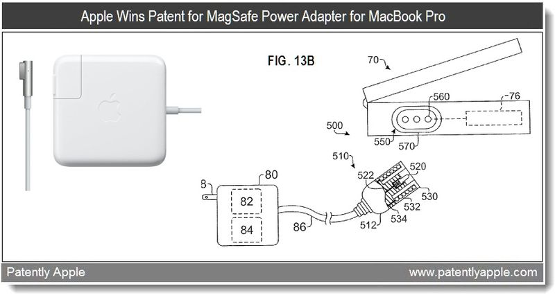 7 - MagSafe Power Adapter for MacBook Pro - Apple granted Patent Mar 2011