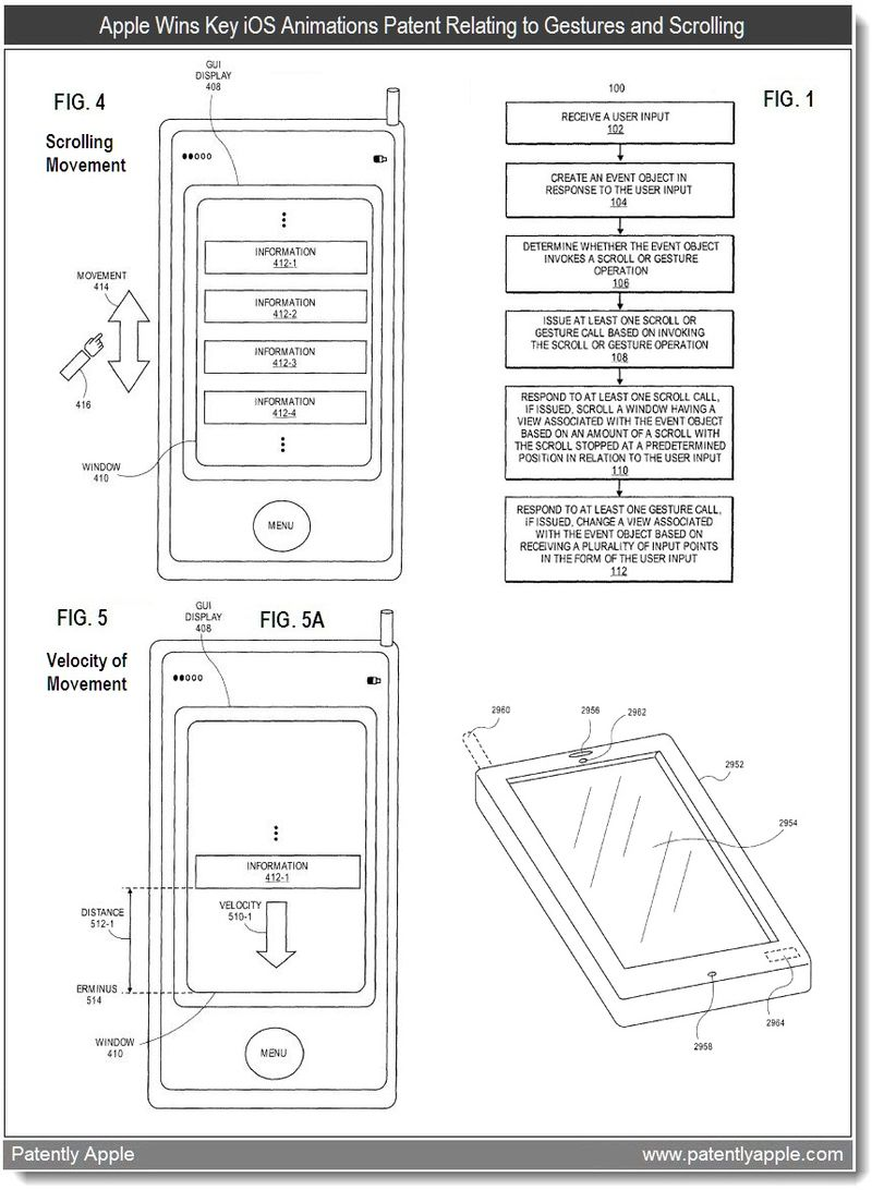 Xtra - Apple wins key iOS Animations Patent Relating to Gestures and Scrolling - march 2011