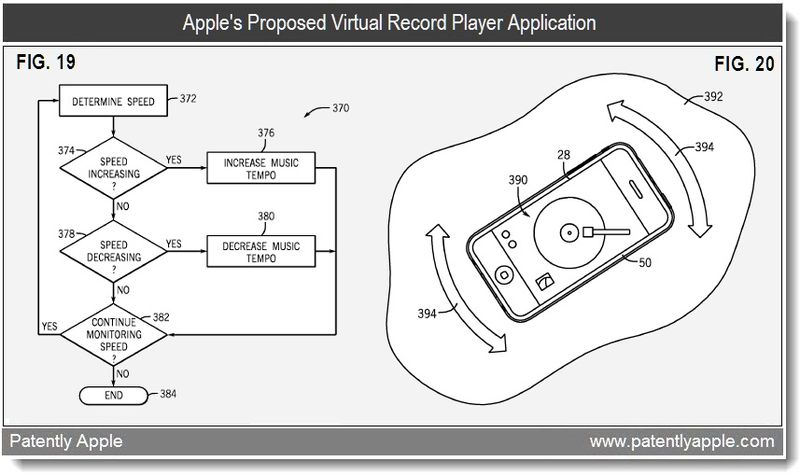 4 - Apple's Proposed Virtual Record Player Application - patent march 2011