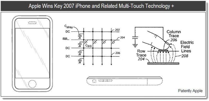 Apple Wins key 2007 iPhone and Related Multi-Touch Technology + , mar 2011