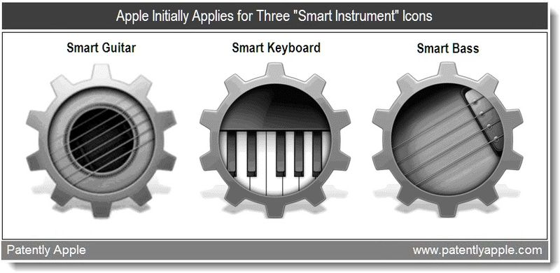 4 - Smart Instrument Icons - Apple trademark report March 15, 2011