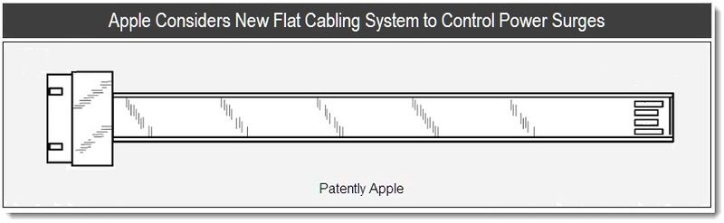 Apple Considers New Flat Cabling to Control Power Surges - Mar 17, 2011