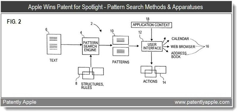 2 - spotlight - pattern search methods & Apparatuses - mar 2011