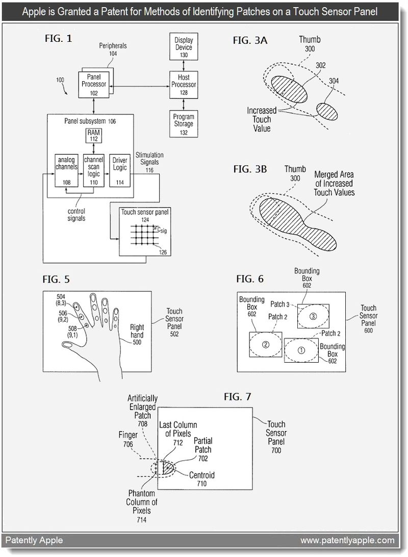2 - Methods of Identifying Patches on a Touch Sensor Panel - Apple Patent 2011, March