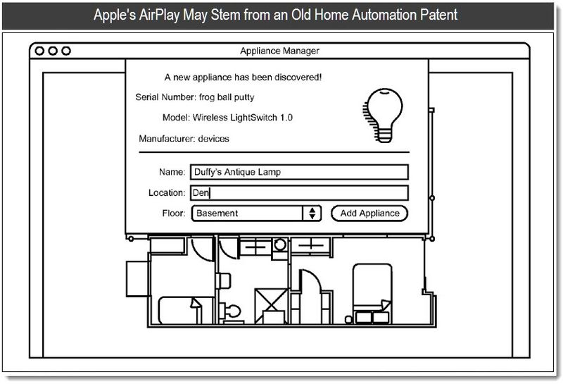 Apple's AirPlay May Stem from an Old Home Automation Patent - Mar 29, 2011