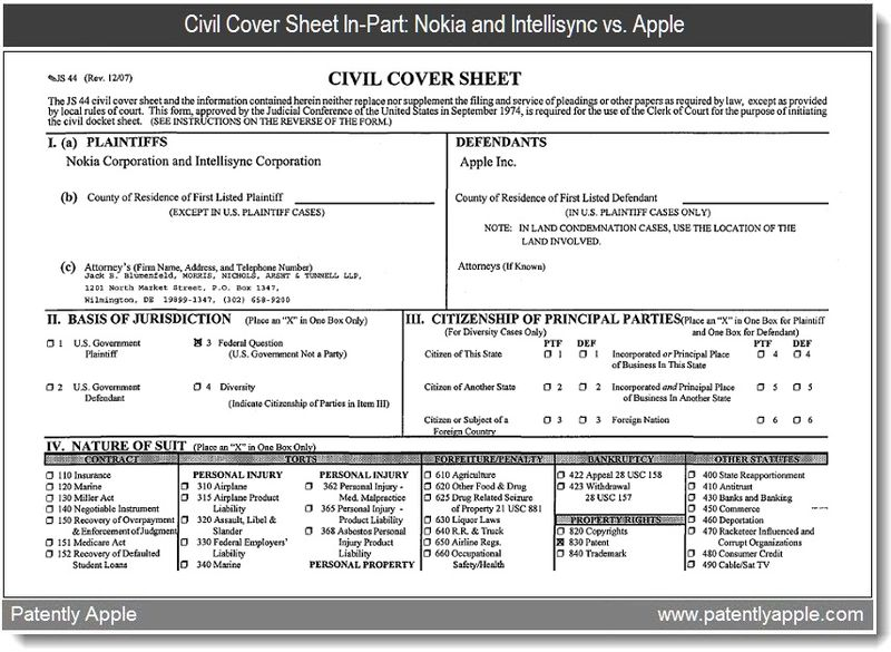 2 - Civil cover sheet - nokia vs Apple