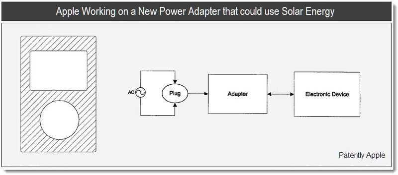 Apple Working on a new power adapter that could use solar energy - mar 31, 2011