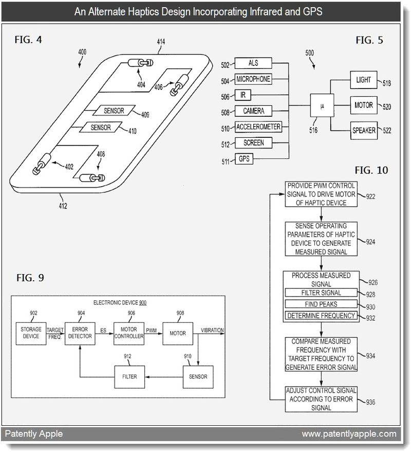 3 - An Alternative Design may include IR or GPS - Apple patent on smart haptics