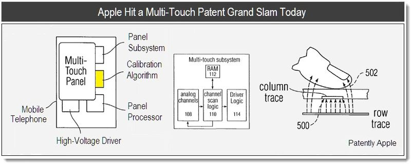 1 - Apple Hit a Multi-Touch Patent Grand Slam Today