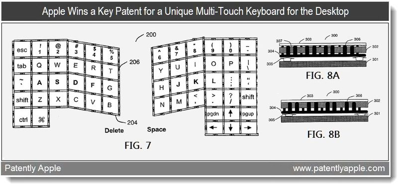 5 - Apple Wins a Key Patent for a Unique Multi-Touch Keyboard for the Desktop