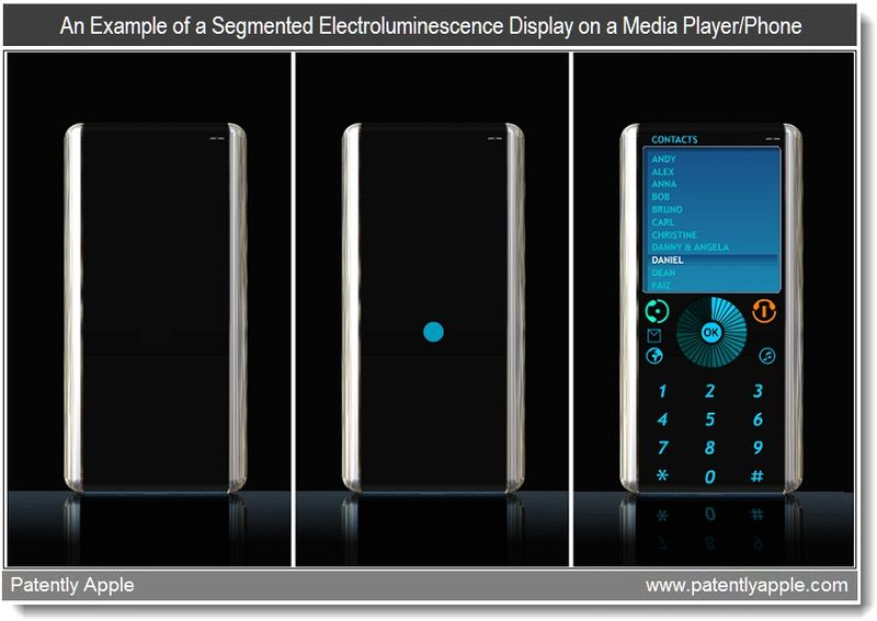 2- Example of a Segmented Electroluminesscence Display on a media player-phone - 2011Q2