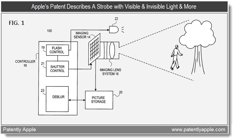 2 - flash strobe with visible and invisible light & more - apple patent april 2011