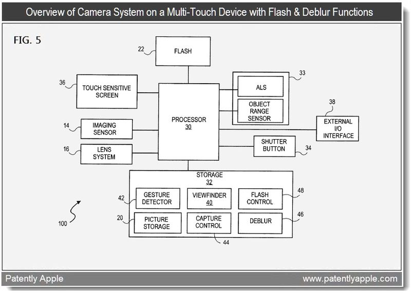 4 - System overview schematic - apple patent 2011