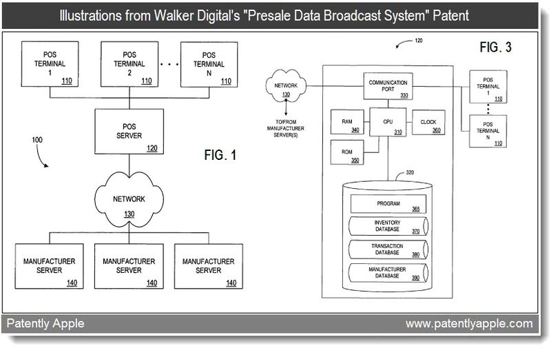 2 - Illustrations from Walker Digital's Presale Data Broadcast System Patent - April 2011