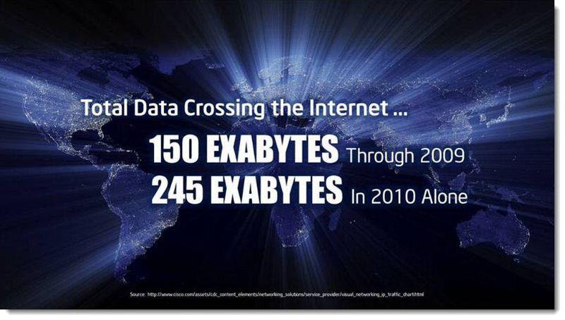 2 - IDF Exabytes