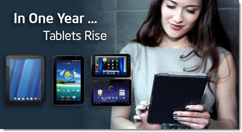4 - IDF tablets rise