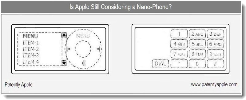 5 - Cover Graphic re Apple Inc Nano Phone .... patent