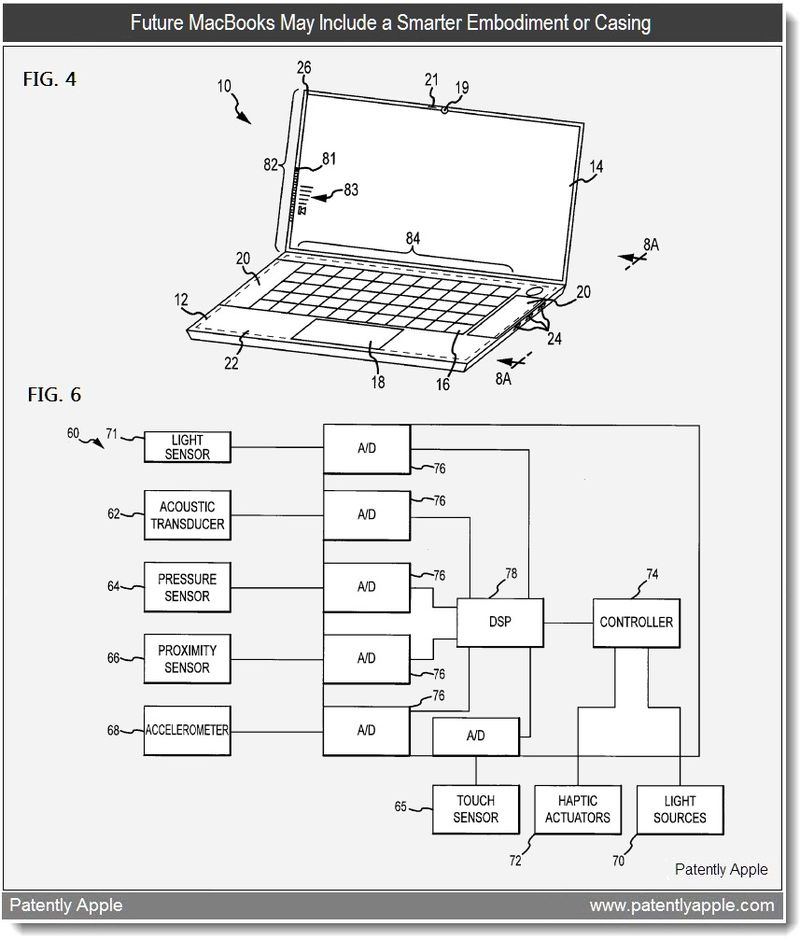 4 - smart embodiment for Macbook - apple feb 2011 patent