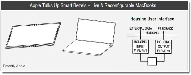 1 - cover - smart bezels, live and reconfigurable MacBooks - apple patent feb 2011