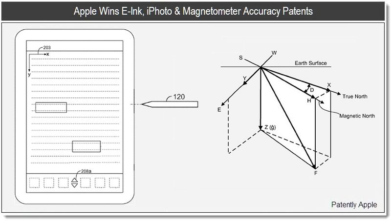 1 - cover - apple wins e-ink, iphoto & magnetometer accuracy patents - feb 2011