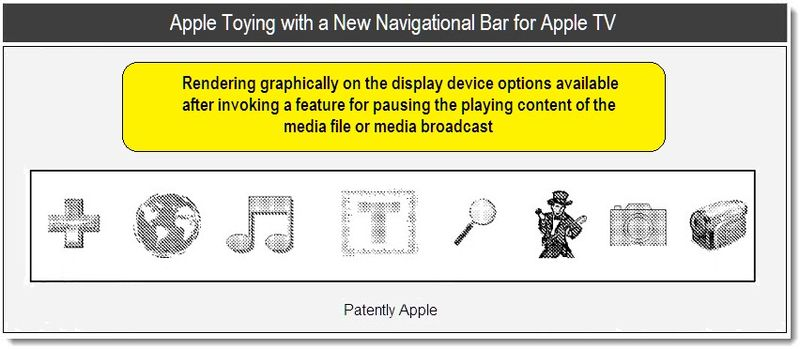 1 - cover - Apple Toying with a new navigational bar for appletv - 2011 patent
