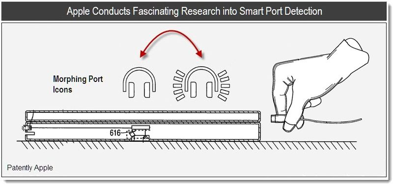 1 - Cover - Apple conducts fascinating Research into Smart Port Detection - mar 2011