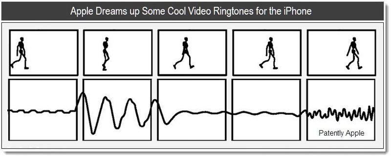 1 - Cover - Apple Dreams up Some Cool Video Ringtones for the iPhone +, 2011