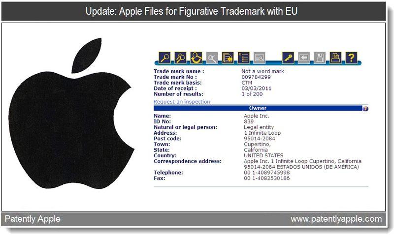 Xtra - Mar 7, 2011 - Apple files figurative Apple logo with EU - Trademark number 009784299