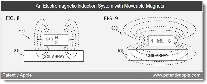 4 - electromagnetic induction system with moveable magnets - apple patent mar 2011