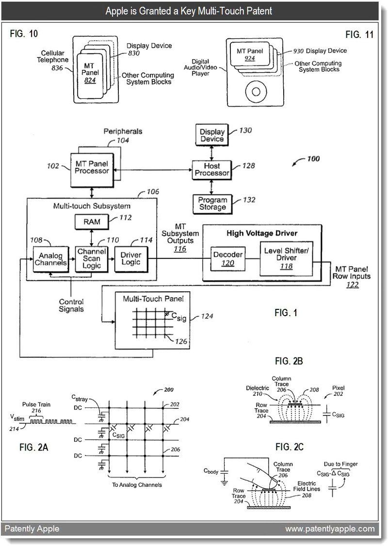 5 - Apple is Granted a key multi-touch patent - mar 2011