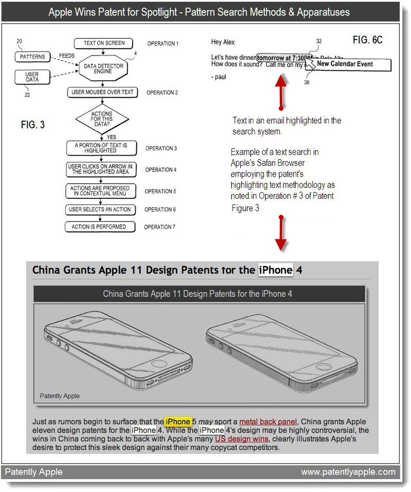 3 - Spotlight - Pattern Search Methods - granted patent - march 2011